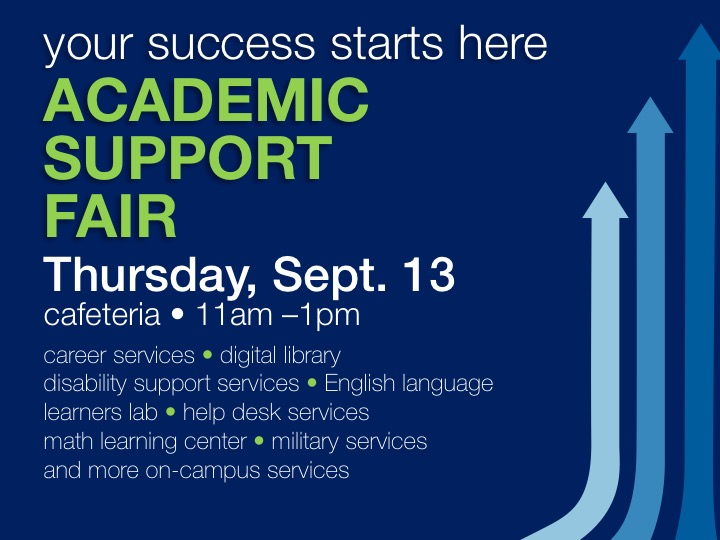 Academic Support Fair