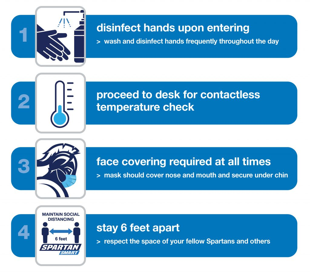 4 steps to staying safe